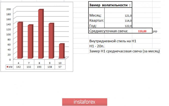 analytics5f59f7083fe64 - Торговые рекомендации по валютной паре GBPUSD – расстановка торговых ордеров (10 сентября)