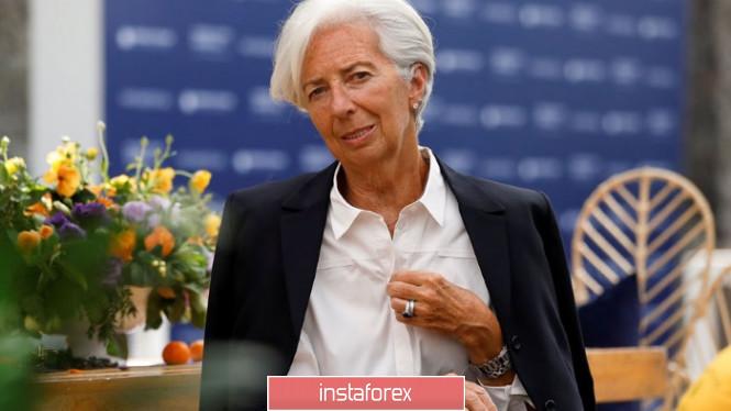 analytics5f5a2ea8e5871 - EURUSD: Осенняя вишенка на торте от ЕЦБ. Кристин Лагард ясно выразилась насчет курса евро. Ждем рост пары EURUSD и возврат