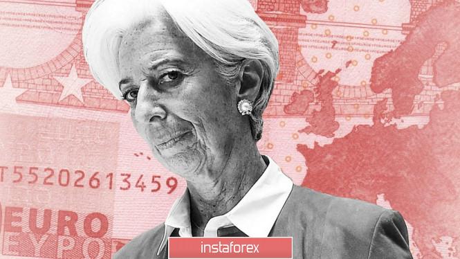 analytics5f5a51af7846c - Итоги заседания ЕЦБ: 1-0 в пользу евро