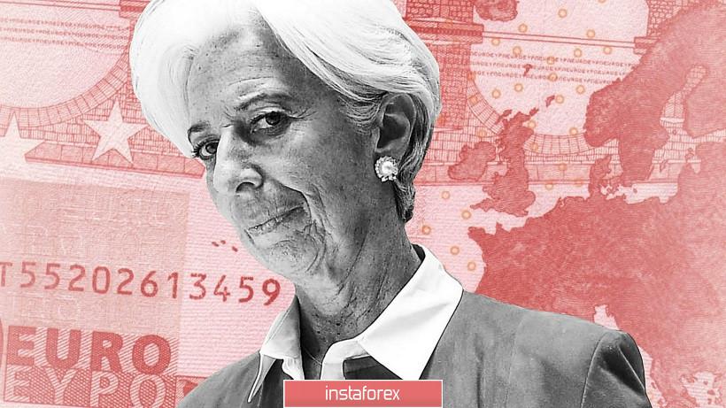 Итоги заседания ЕЦБ: 1-0 в пользу евро