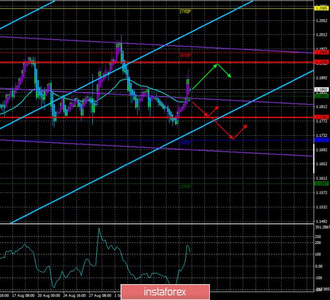 analytics5f5abf8e60e7f.jpg