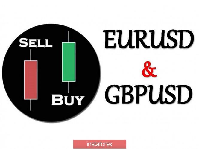 analytics5f5b13a2c1631 - Простые и понятные торговые рекомендации по валютным парам EURUSD и GBPUSD 11.09.20