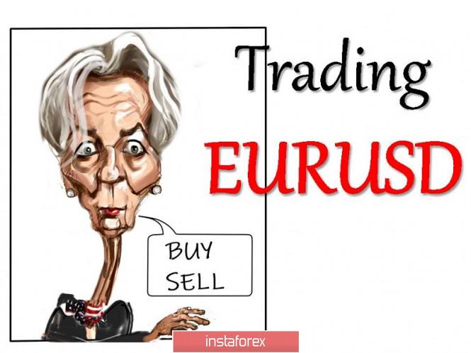 analytics5f5b30ac1d2d4 - Торговые рекомендации по валютной паре EURUSD – перспективы дальнейшего движения