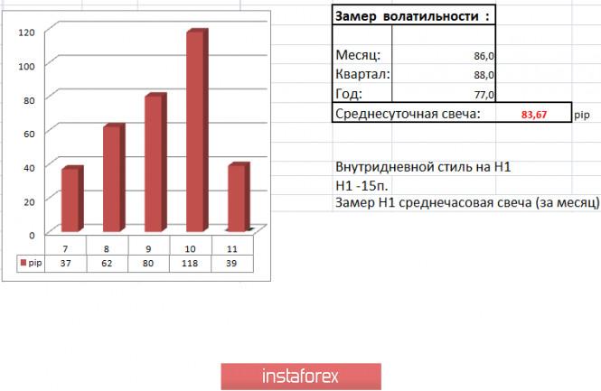 analytics5f5b30d699dbb - Торговые рекомендации по валютной паре EURUSD – перспективы дальнейшего движения
