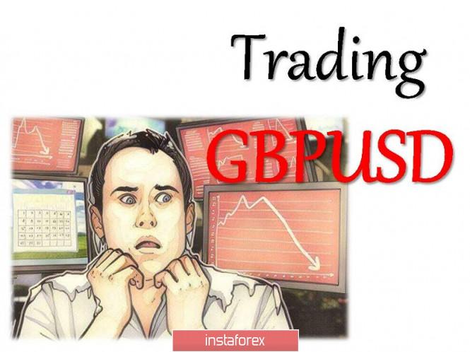 analytics5f5b461b53812 - Торговые рекомендации по валютной паре GBPUSD – перспективы дальнейшего движения