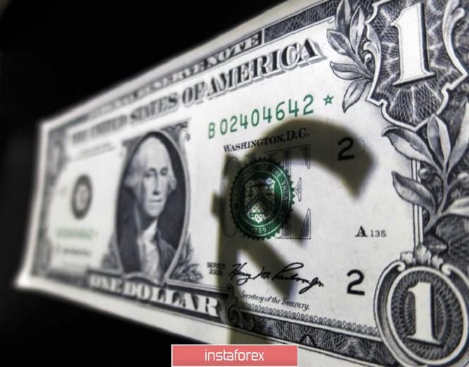 analytics5f5b9f48ed48c - EUR/USD. Релиз американской инфляции: медвежий праздник без продолжения
