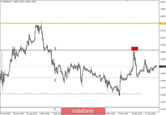 analytics5f5f111c86bf4.jpg