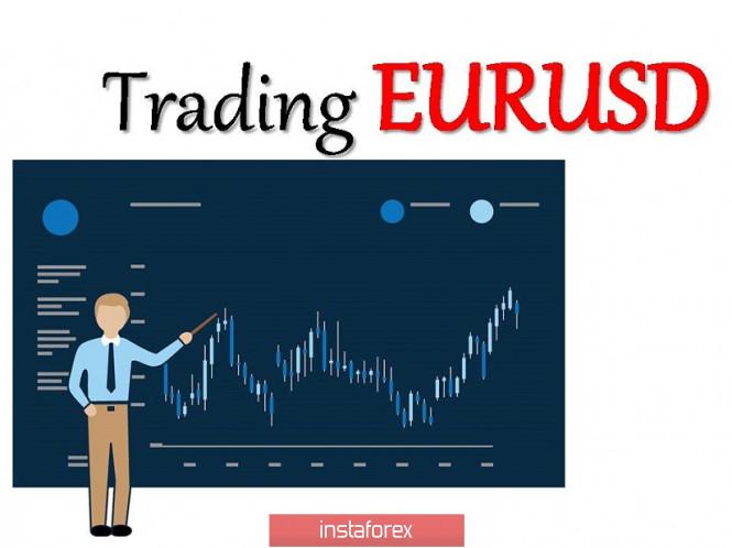 analytics5f5f1ff6f2436 - Торговые рекомендации по валютной паре EURUSD – расстановка торговых ордеров (14 сентября)