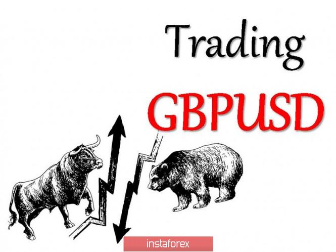 analytics5f5f388015d9a - Торговые рекомендации по валютной паре GBPUSD – расстановка торговых ордеров (14 сентября)