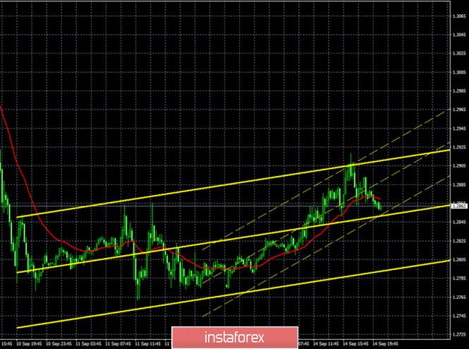 analytics5f600573ca4cf - Горящий прогноз и торговые сигналы по паре GBP/USD на 15 сентября. Отчет Commitments of traders. Для британца остается крайне