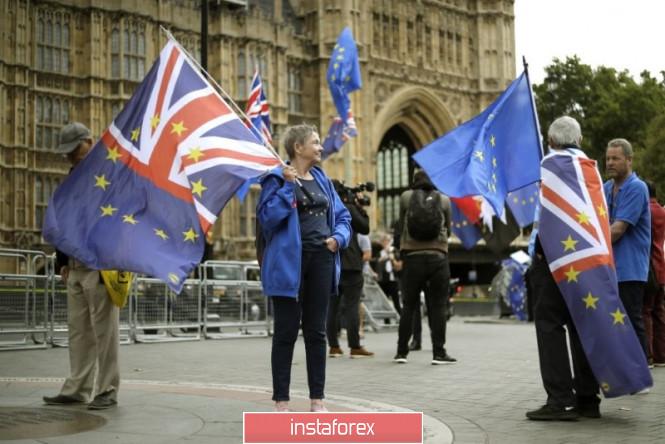 analytics5f605c25217cb - GBPUSD и EURUSD: Скандальный британский законопроект был принят во втором чтении. Обратного пути уже нет. Евро быки набирают