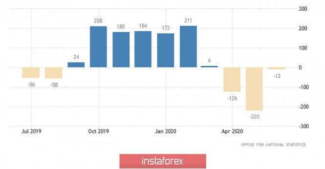 analytics5f6064c634a59 - Горящий прогноз по GBP/USD на 15.09.2020 и торговая рекомендация