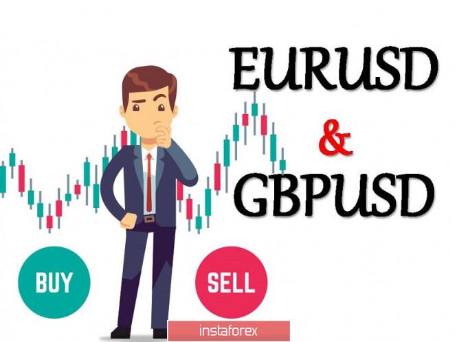 analytics5f6065acaaa57 - Простые и понятные торговые рекомендации по валютным парам EURUSD и GBPUSD 15.09.20