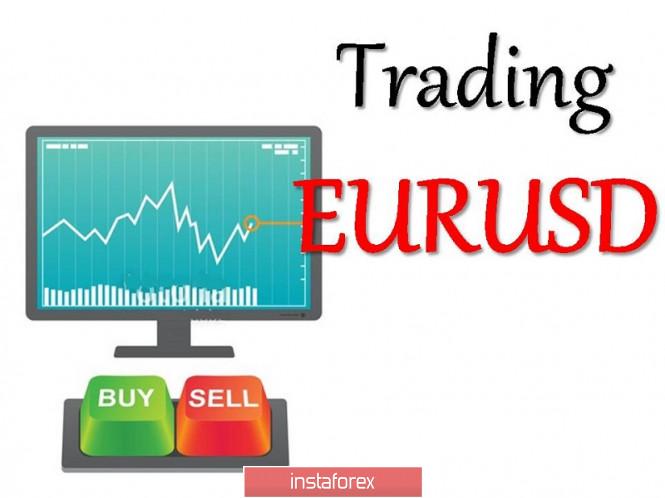 analytics5f6079bed069b - Торговые рекомендации по валютной паре EURUSD – расстановка торговых ордеров (15 сентября)