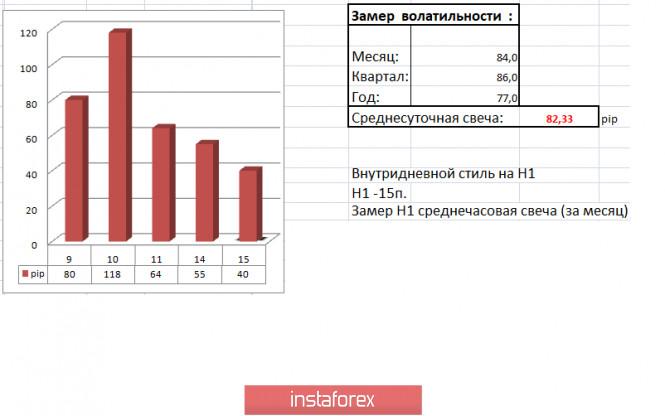 analytics5f6079e37683b - Торговые рекомендации по валютной паре EURUSD – расстановка торговых ордеров (15 сентября)