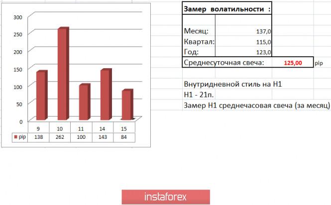 analytics5f608d3f12da5 - Торговые рекомендации по валютной паре GBPUSD – расстановка торговых ордеров (15 сентября)