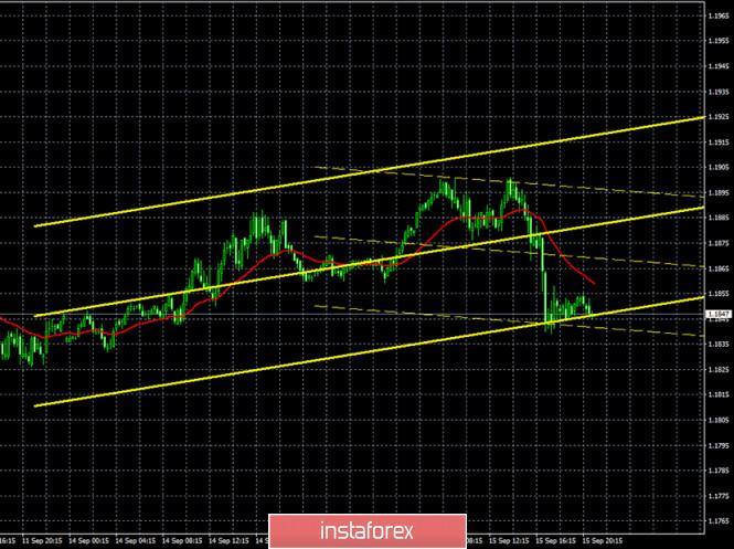 analytics5f61567ad5ffb - Горящий прогноз и торговые сигналы по паре EUR/USD на 16 сентября. Отчет Commitments of Traders. Поможет ли Джером Пауэлл