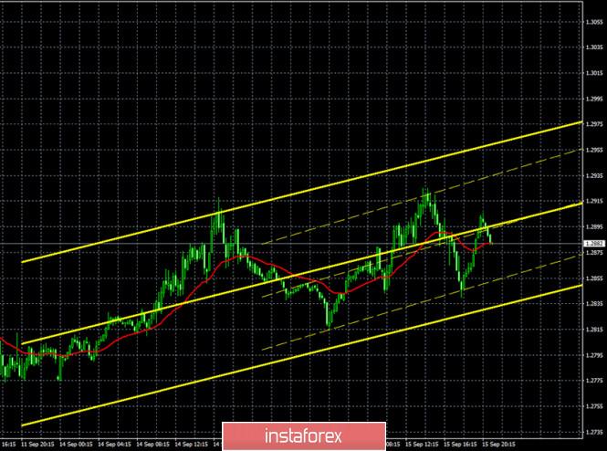 analytics5f6156bd820a6 - Горящий прогноз и торговые сигналы по паре GBP/USD на 16 сентября. Отчет Commitments of traders. Покупатели британской валюты