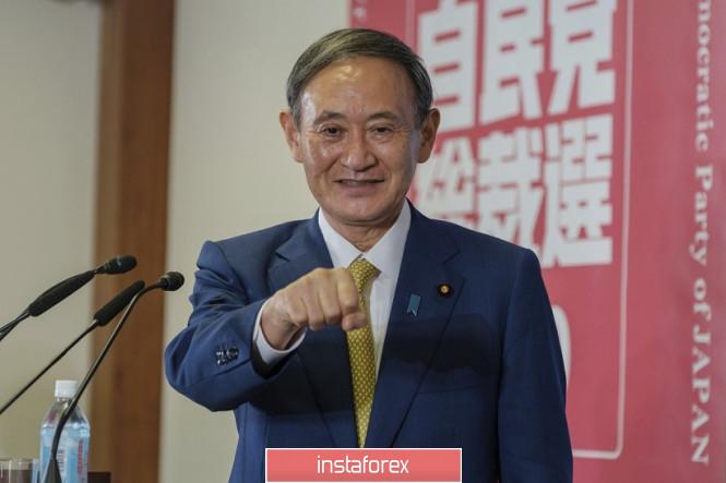 analytics5f619bf7829c8 - USD/JPY. Перемены без перемен: иена «обрадовалась» новому премьеру Японии