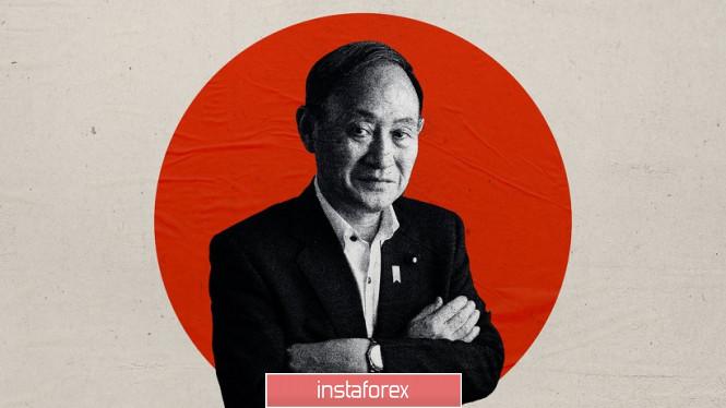 analytics5f619c0a25dea - USD/JPY. Перемены без перемен: иена «обрадовалась» новому премьеру Японии