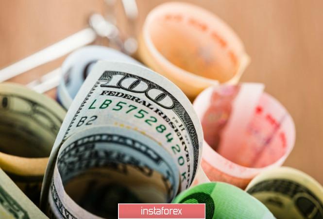 analytics5f61a96fb4d53 - EURUSD: Как отреагирует американский доллар на сегодняшнее заседание Федеральной резервной системы США? На что нужно обращать
