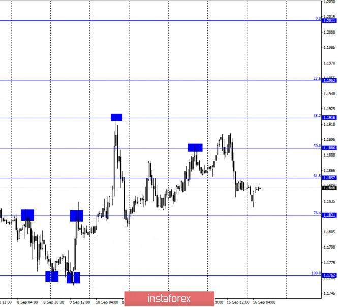 analytics5f61c1fb19afb - EUR/USD. 16 сентября. Отчет COT. Рынки будут ждать пояснения от ФРС по «таргетированию средней инфляции»