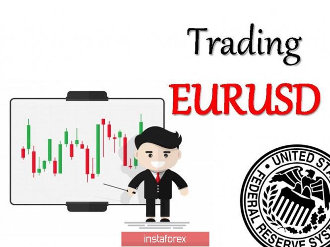 analytics5f61c9fc51c03 - Торговые рекомендации по валютной паре EURUSD – расстановка торговых ордеров (16 сентября)
