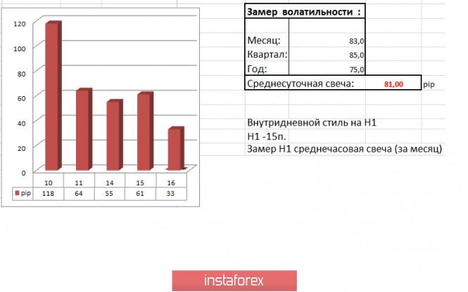 analytics5f61ca354b190 - Торговые рекомендации по валютной паре EURUSD – расстановка торговых ордеров (16 сентября)