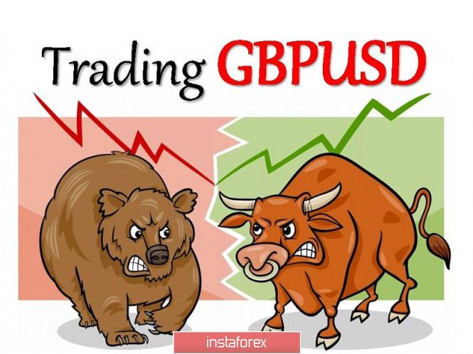 analytics5f61e022e93bd - Торговые рекомендации по валютной паре GBPUSD – расстановка торговых ордеров (16 сентября)