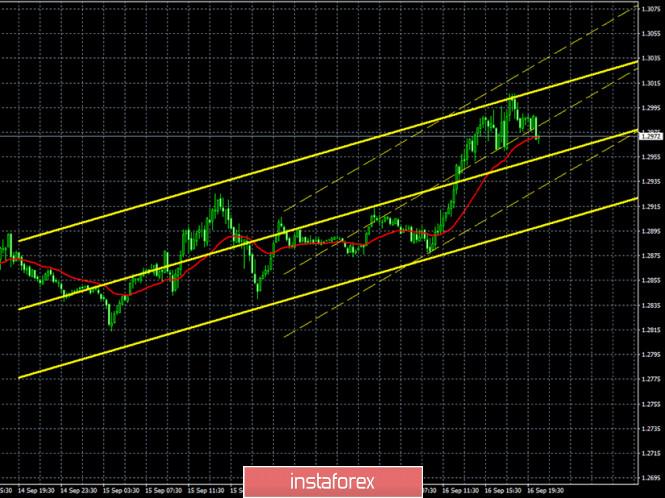 analytics5f62a8576a5e6 - Горящий прогноз и торговые сигналы по паре GBP/USD на 17 сентября. Отчет Commitments of traders. Заседание Банка Англии может