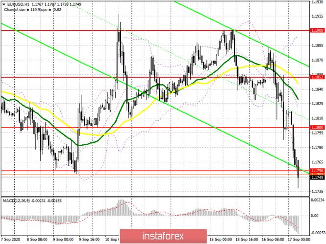 analytics5f62e341263d6 - EUR/USD: план на европейскую сессию 17 сентября (разбор вчерашних сделок). ФРС вернула силу американскому доллару. Commitment