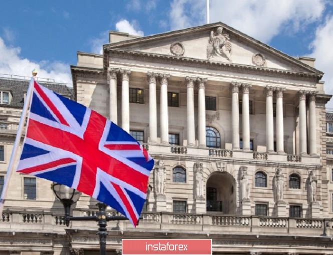 analytics5f6308e0cedd5 - Горящий прогноз по GBP/USD на 17.09.2020 и торговая рекомендация