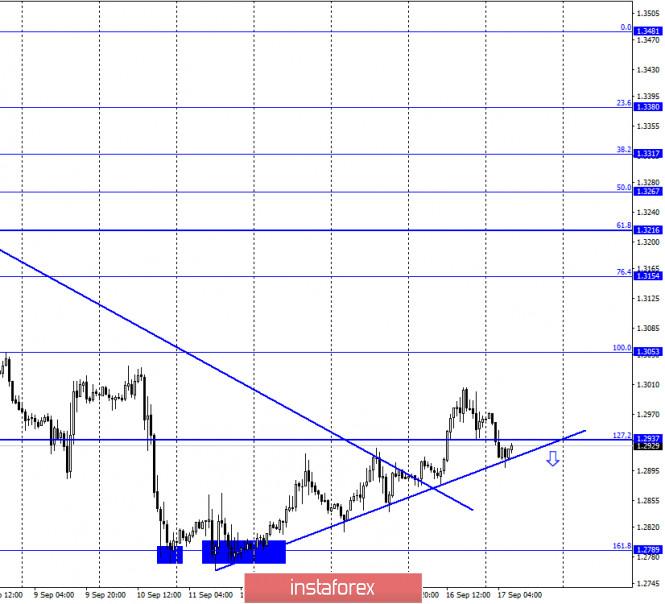 analytics5f63142579d92 - GBP/USD. 17 сентября. Отчет COT. Заседания FOMC прошло, на очереди – Банк Англии, который может занять «ультра голубиную»