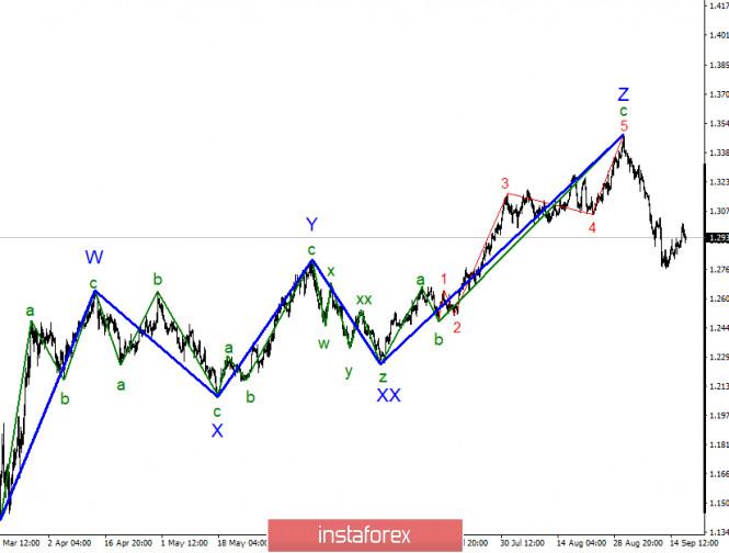 analytics5f6327fd6cd75 - Анализ GBP/USD 17 сентября. Банк Англии сохранит выжидательную позицию до ноября-декабря. Проблемы начнутся позже
