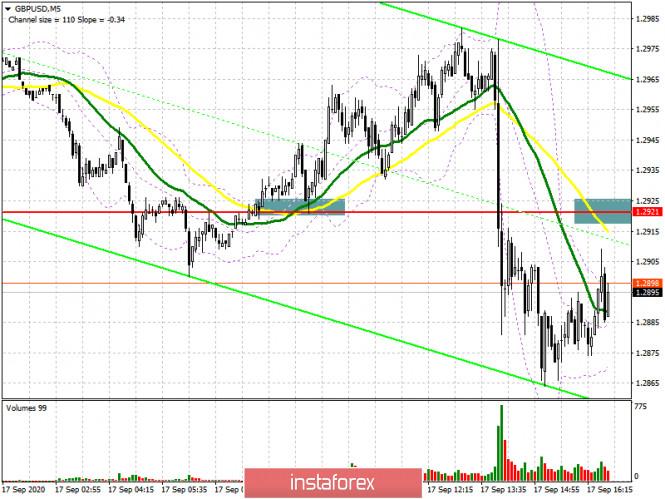 analytics5f636e7f31b1b - GBP/USD: план на американскую сессию 17 сентября (разбор утренних сделок). Покупатели фунта пытались, но не смогли. Теперь