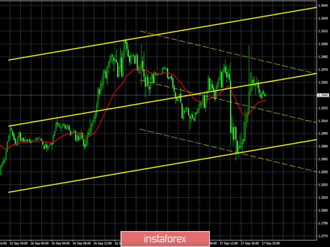 analytics5f63f980b8504 - Горящий прогноз и торговые сигналы по паре GBP/USD на 18 сентября. Отчет Commitments of traders. Быкам нужно преодоление
