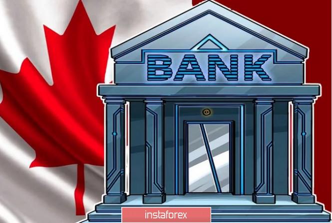 analytics5f645022b8059 - Рост цен на нефть помог канадскому доллару восстановиться