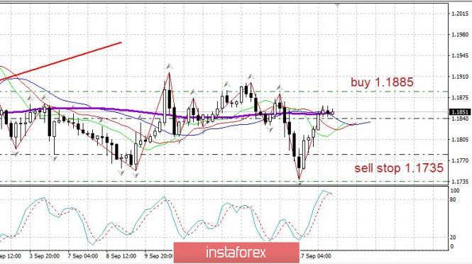 analytics5f6453bbe75f9 - Торговый план 18.09.2020 Covid19 в мире - новый рост. EURUSD