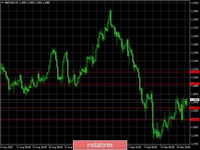 analytics5f6462c6e4066 - Еврокомиссия по спасению фунта (обзор EUR/USD и GBP/USD от 18.09.2020)