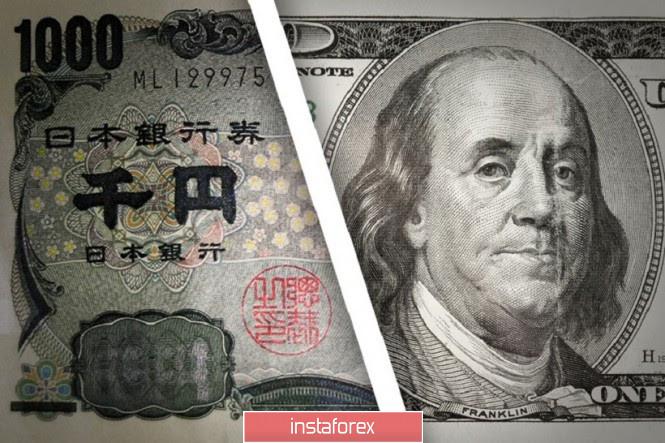 USD/JPY: ignoring Japanese inflation and weakening dollar again
