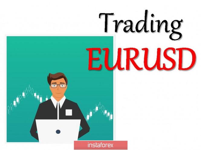 analytics5f6468cad7696 - Торговые рекомендации по валютной паре EURUSD – перспективы дальнейшего движения