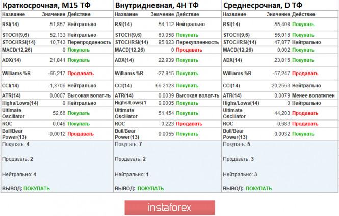 analytics5f6468e3eef42 - Торговые рекомендации по валютной паре EURUSD – перспективы дальнейшего движения