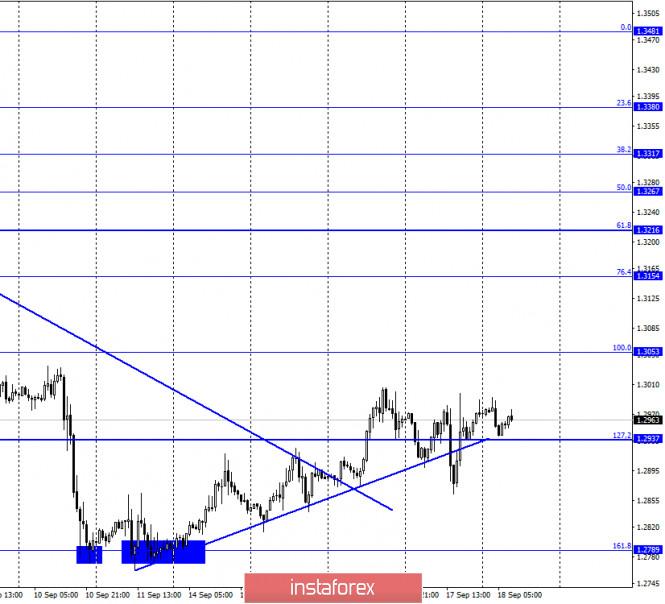 analytics5f64692011065 - GBP/USD. 18 сентября. Отчет COT. Банк Англии сохраняет спокойствие. Британец не знает, в какую сторону ему двигаться
