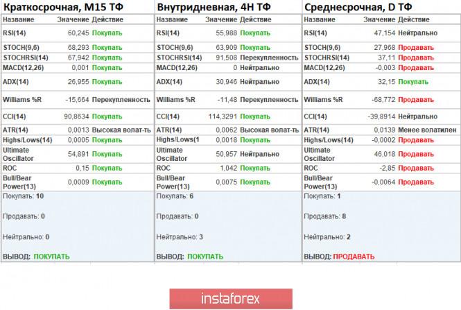 analytics5f64806ad4d6d - Торговые рекомендации по валютной паре GBPUSD – перспективы дальнейшего движения
