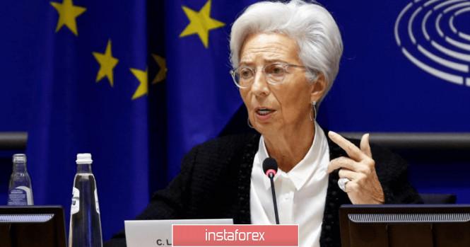 analytics5f684215cd150 - EURUSD: Американскому бизнесу стало еще проще получать кредиты. Германия планирует расширить привлечение заемных средств.