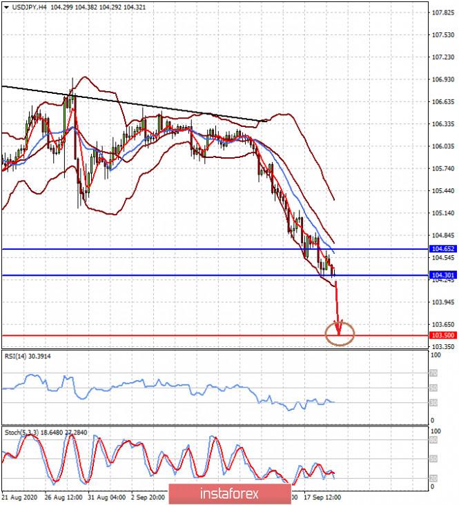 analytics5f68518d01dc6 - Если Пауэлл и его коллеги по ФРС не убедят рынки в устойчивом мягком монетарном курсе, доллар продолжит расти на этой неделе