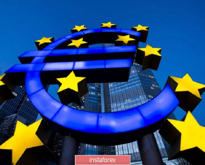 analytics5f68643f6a2c5 - Торговая идея по EURUSD