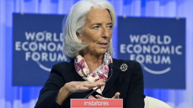 analytics5f69992456aab - EURUSD и GBPUSD: Двухнедельный карантин в Великобритании и риск крупного падения фунта. Президент ЕЦБ против сильного евро.