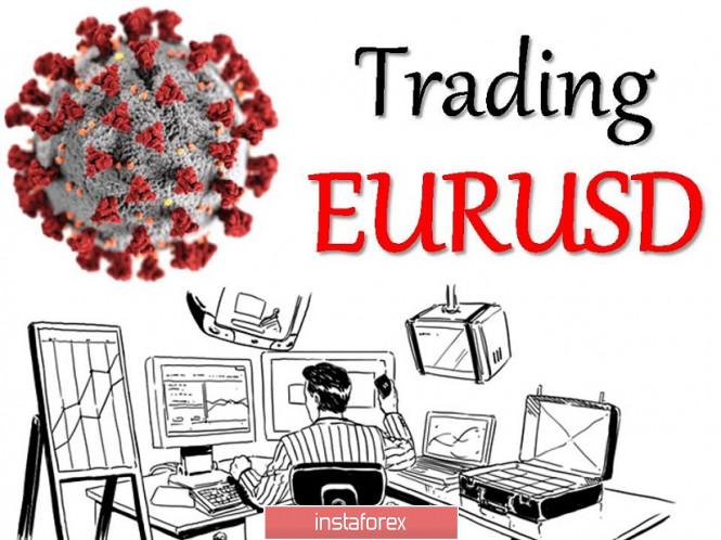 analytics5f69a8dc2b6fb - Торговые рекомендации по валютной паре EURUSD – расстановка торговых ордеров (22 сентября)