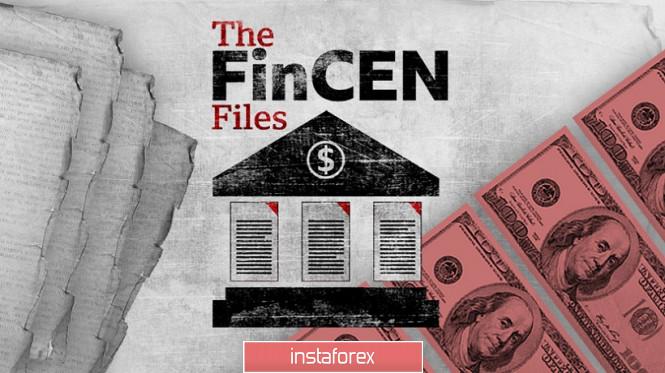 analytics5f69af4b59321 - EUR/USD. Эхо громкого расследования FinCEN докатилось до валютного рынка